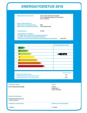 Rakennuksen energiatodistus kuvaa rakennuksen energiatehokkuusluokkaa ja energiatehokkuuden tasoa